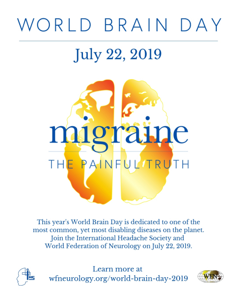 Migraine—The Painful Truth